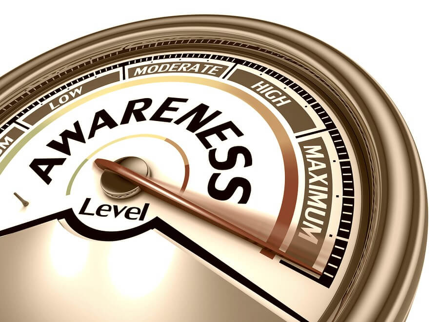 Limited Awareness Leads to lower EQ